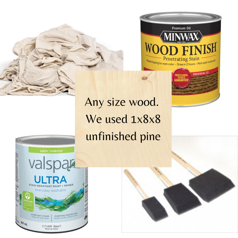 what you will need .png